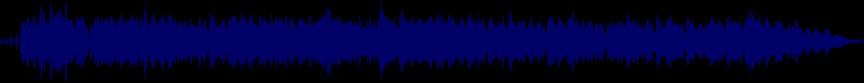 waveform of track #58723