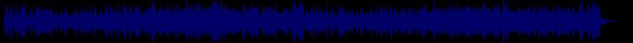 waveform of track #58732