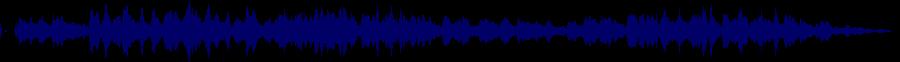 waveform of track #58735