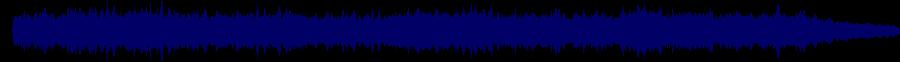 waveform of track #58738