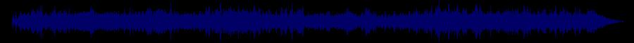 waveform of track #58739