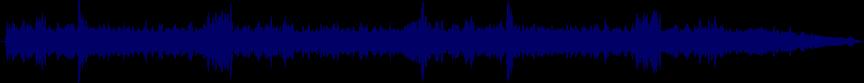 waveform of track #58758
