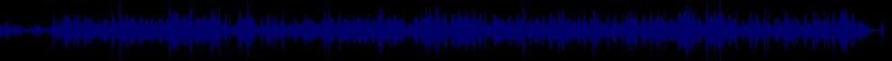 waveform of track #58759