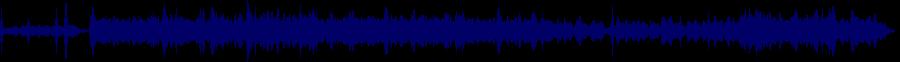 waveform of track #58763