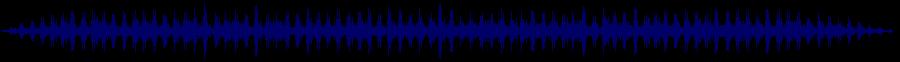 waveform of track #58770