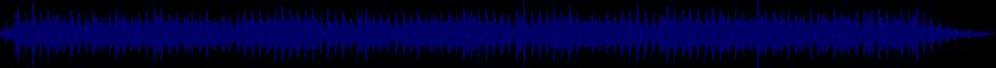 waveform of track #58809