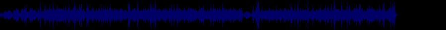 waveform of track #58842