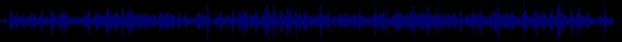 waveform of track #58857