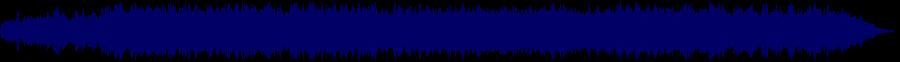 waveform of track #58862