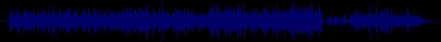 waveform of track #58863
