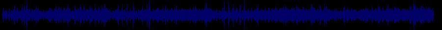 waveform of track #58875