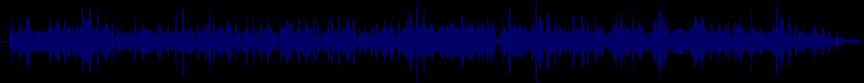 waveform of track #58880
