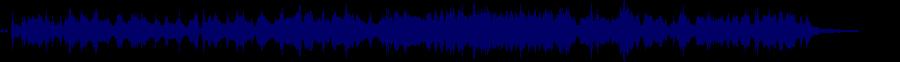 waveform of track #58921