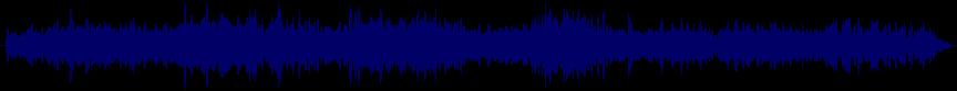 waveform of track #58922
