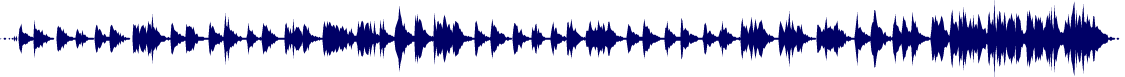 waveform of track #58964