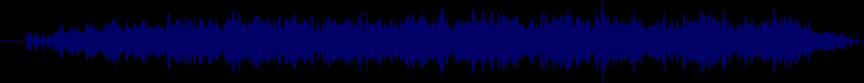 waveform of track #58971