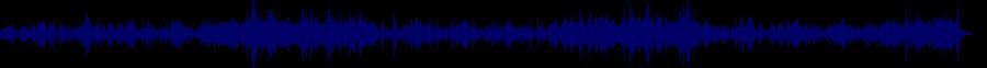 waveform of track #58976