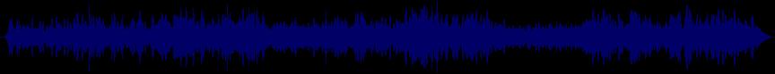 waveform of track #58977
