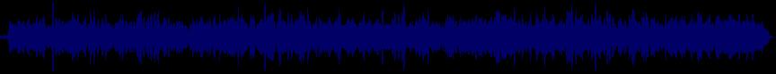 waveform of track #5950