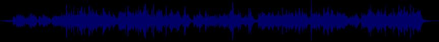 waveform of track #5997