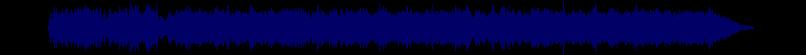 waveform of track #59018