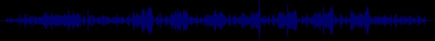waveform of track #59019