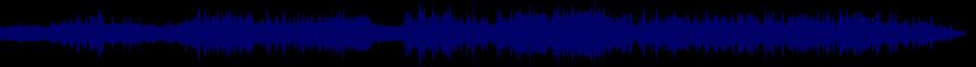 waveform of track #59033