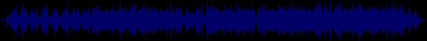 waveform of track #59037