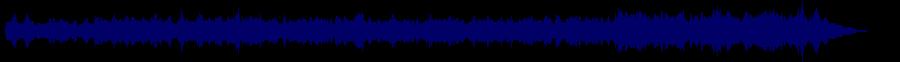 waveform of track #59039