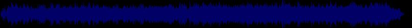 waveform of track #59066
