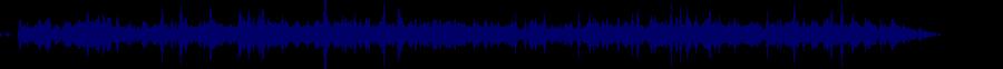 waveform of track #59076