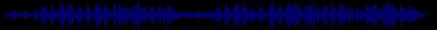 waveform of track #59080