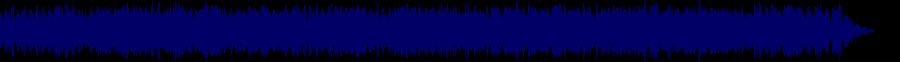waveform of track #59085