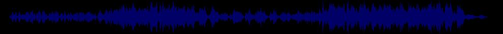 waveform of track #59087