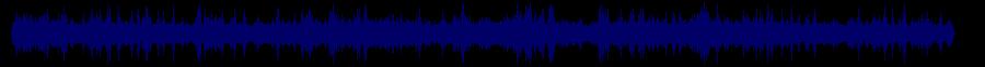 waveform of track #59089