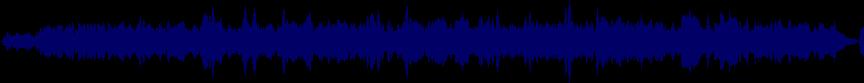 waveform of track #59115