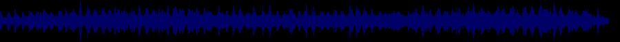 waveform of track #59118