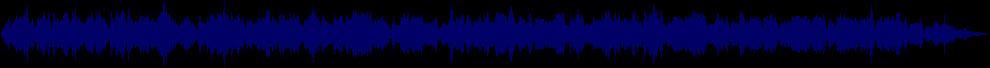 waveform of track #59189