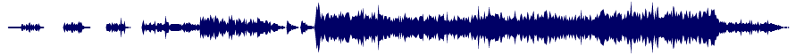 waveform of track #59220