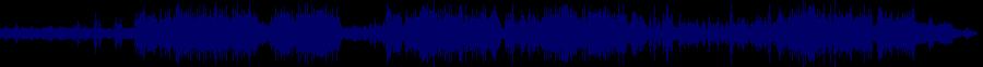 waveform of track #59266