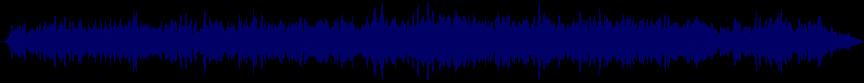 waveform of track #59295