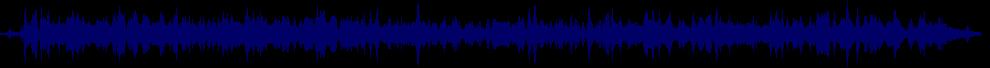 waveform of track #59369