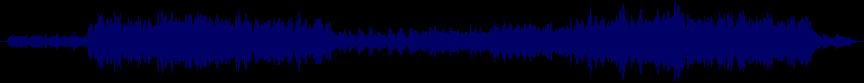 waveform of track #59383