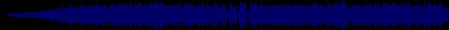 waveform of track #59402