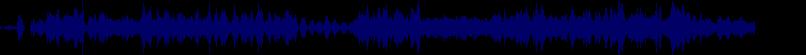 waveform of track #59503