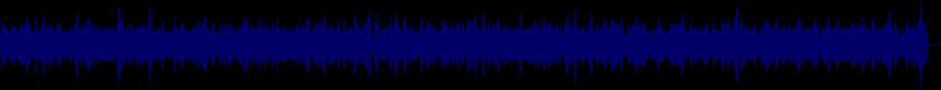 waveform of track #59527