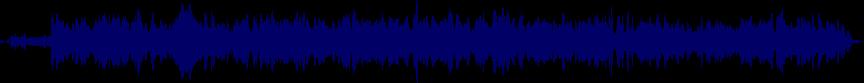 waveform of track #59563