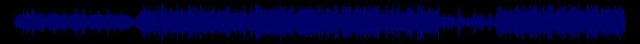waveform of track #59566