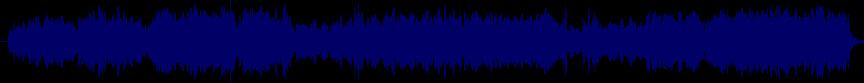 waveform of track #59573