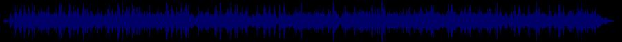 waveform of track #59594